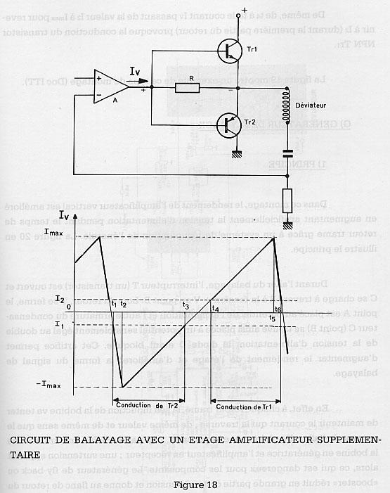 retenue par les constructeurs pour effectuer le balayage vertical des  tubes cathodiques 110°, qui nécessitent un courant de balayage plus  important.